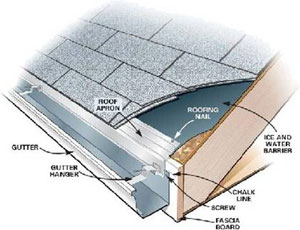 Hawaii Roofing Accessories